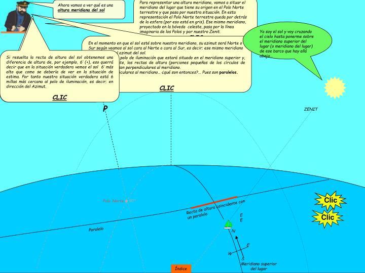 Para representar una altura meridiana, vamos a situar el meridiano del lugar que tiene su origen en el Polo Norte terrestre y que pasa por nuestra situación. En esta representación el Polo Norte terrestre queda por detrás de la esfera (por eso está en gris). Ese mismo meridiano, proyectado en la bóveda  celeste, pasa por la línea imaginaria de los Polos y por nuestro Zenit.