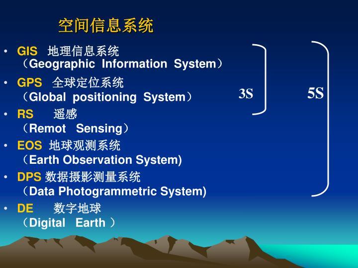 空间信息系统