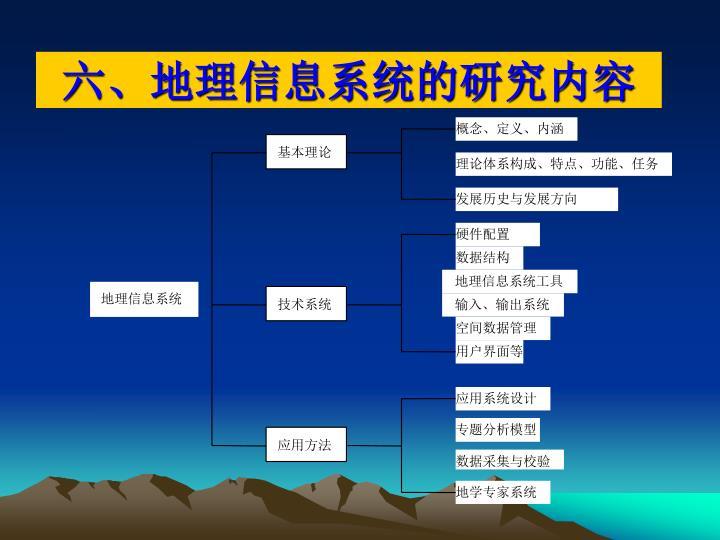 六、地理信息系统的研究内容