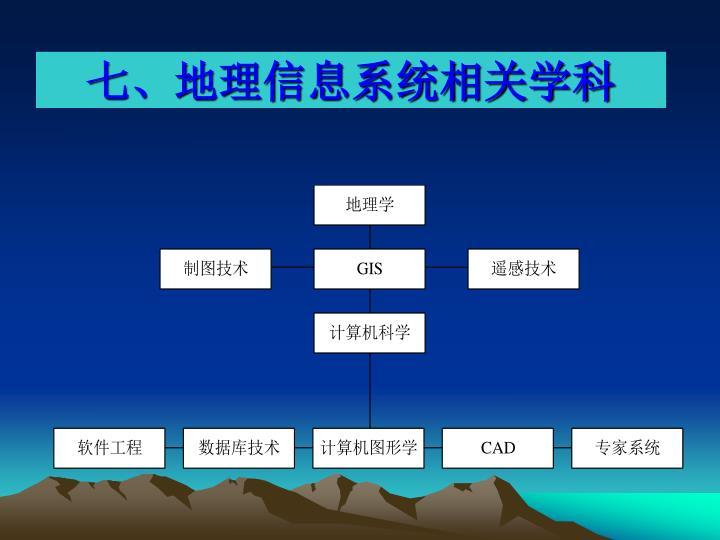 七、地理信息系统相关学科