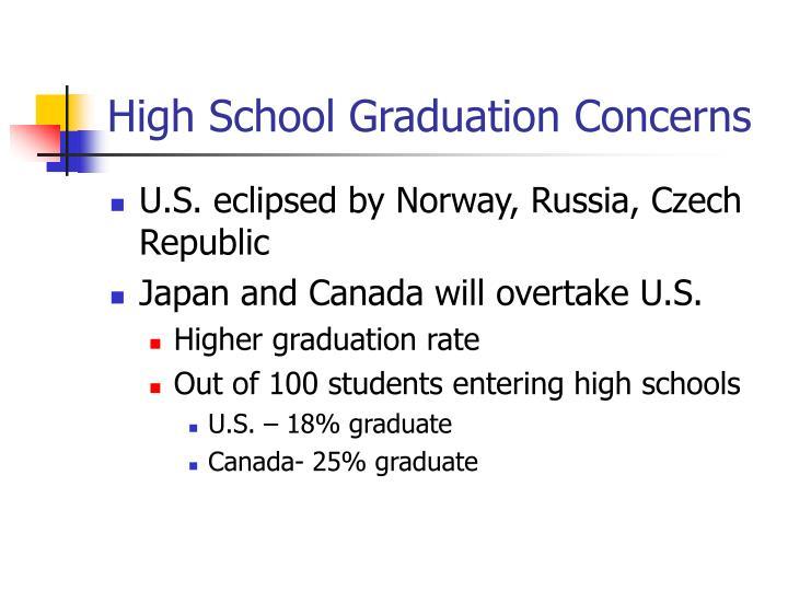 High School Graduation Concerns