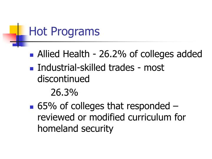 Hot Programs