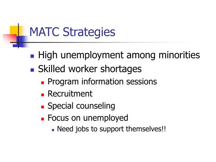 MATC Strategies