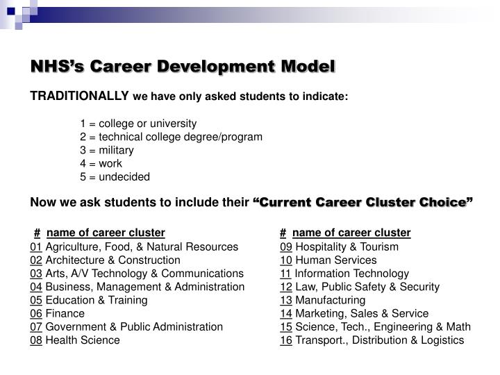 NHS's Career Development Model