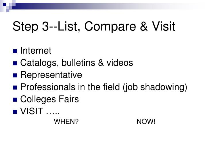 Step 3--List, Compare & Visit