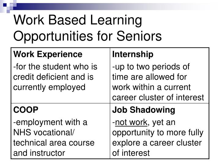 Work Based Learning Opportunities for Seniors