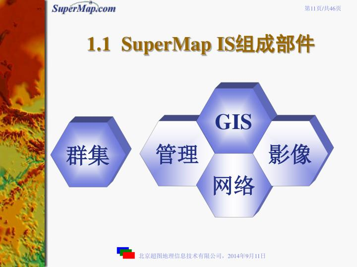 1.1  SuperMap IS
