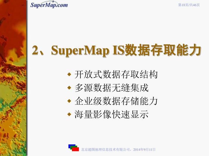2、SuperMap IS