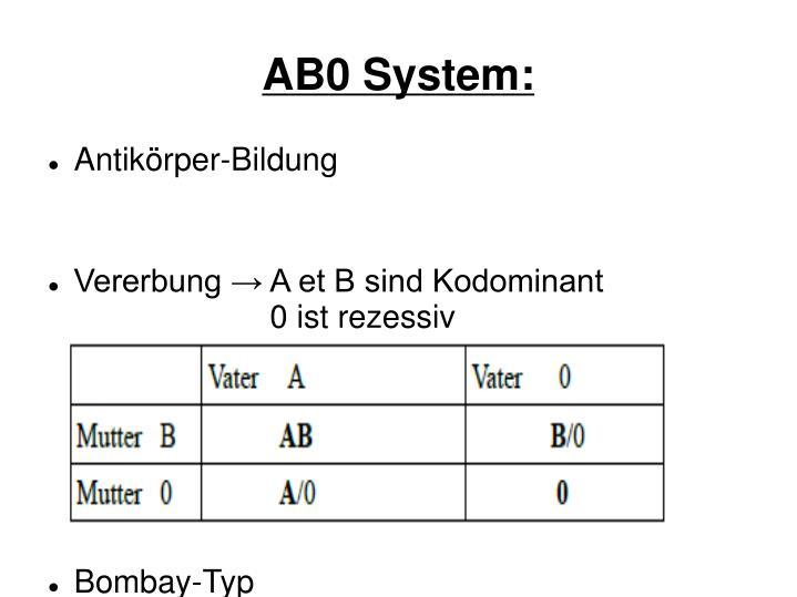 AB0 System: