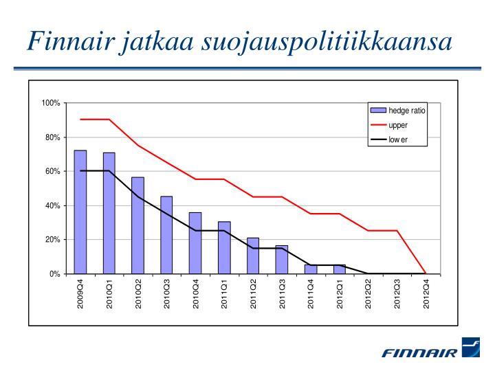 Finnair jatkaa suojauspolitiikkaansa