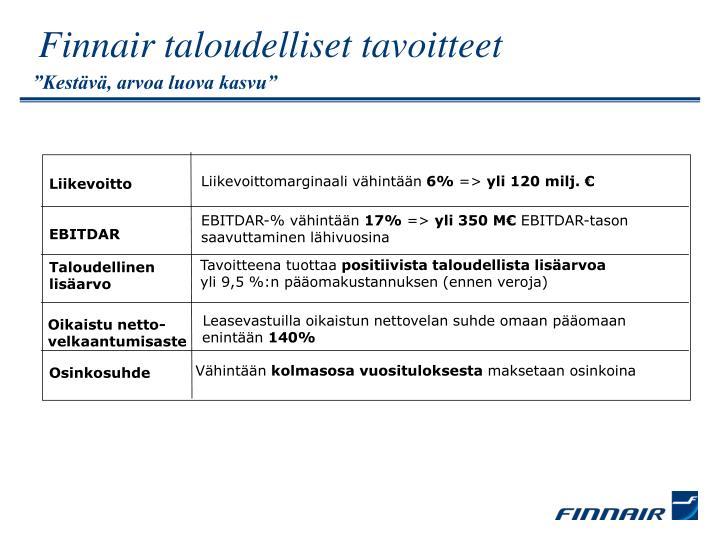 Finnair taloudelliset tavoitteet