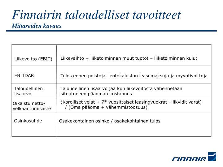 Finnairin taloudelliset tavoitteet