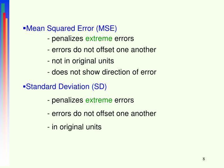 Mean Squared Error (MSE)