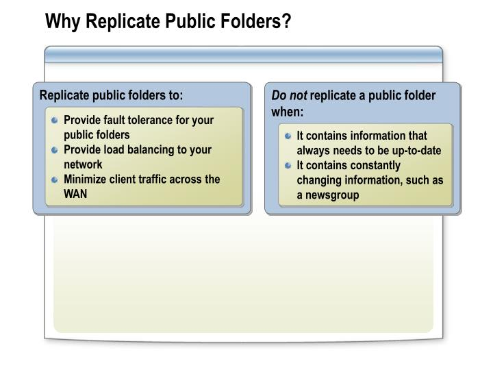 Why Replicate Public Folders?