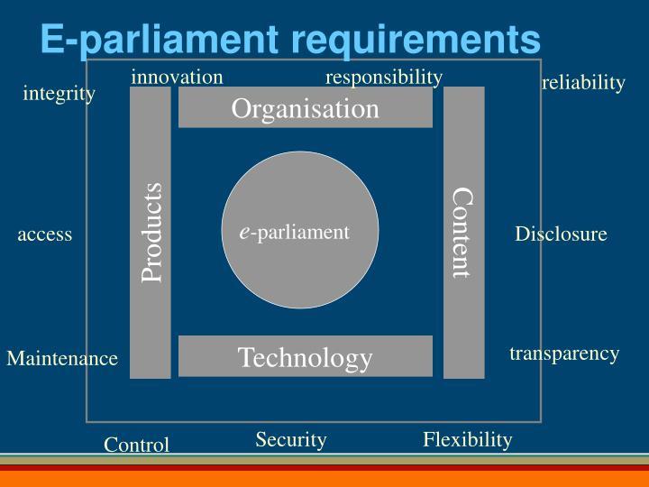 E-parliament requirements