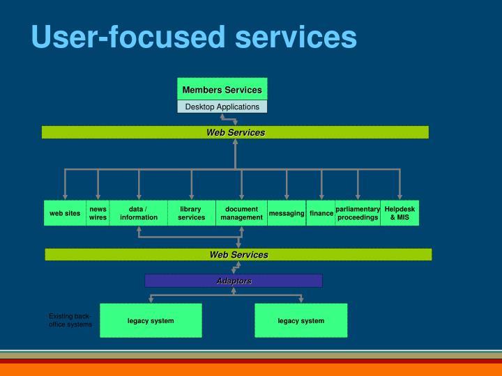 User-focused services