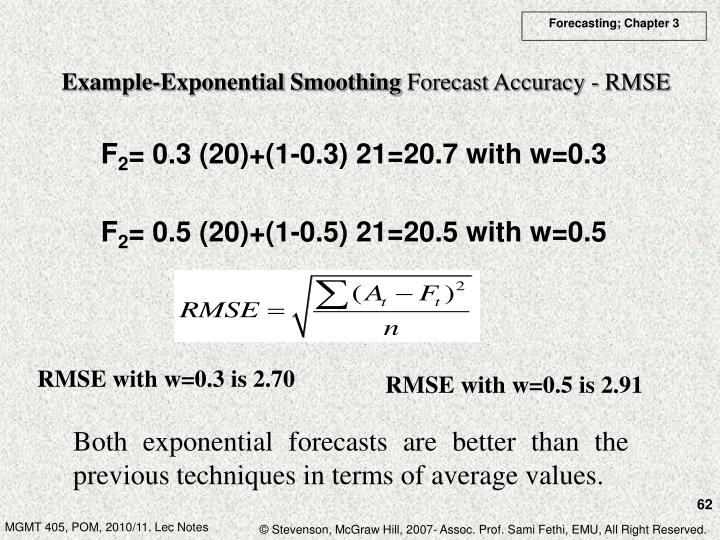 Example-Exponential Smoothing