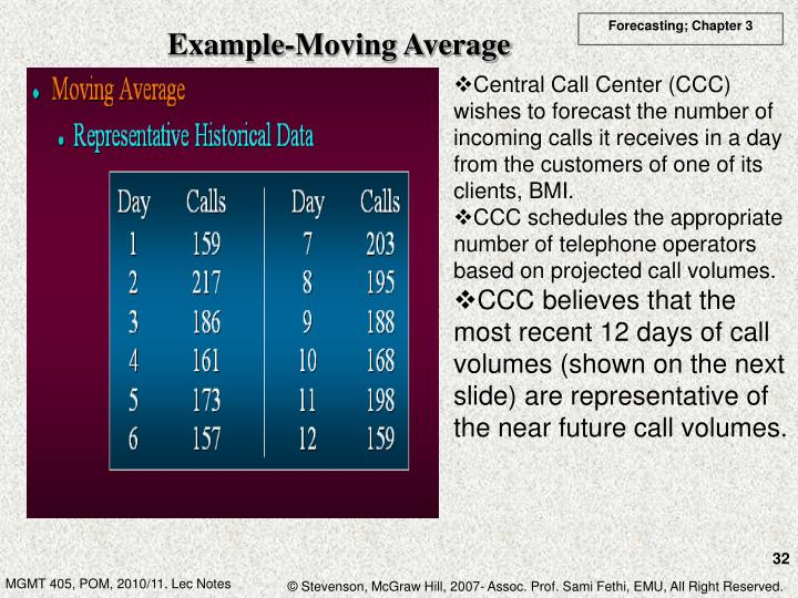 Example-Moving Average