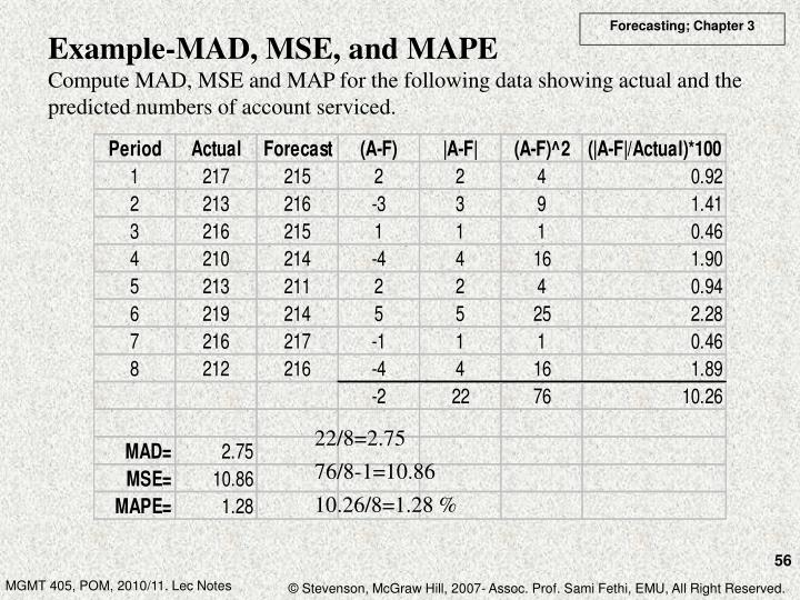 Example-MAD, MSE, and MAPE