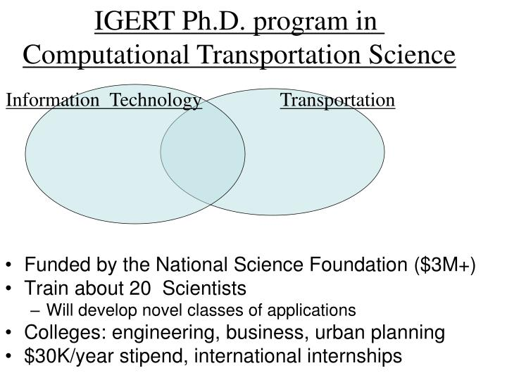 Funded by the National Science Foundation ($3M+)