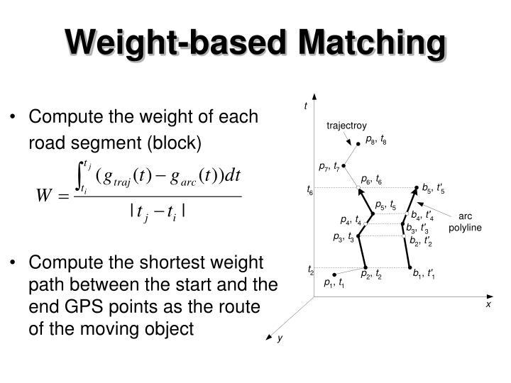 Weight-based Matching