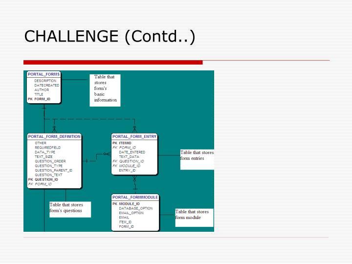 CHALLENGE (Contd..)