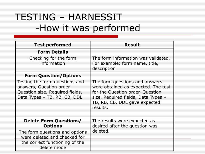 TESTING – HARNESSIT