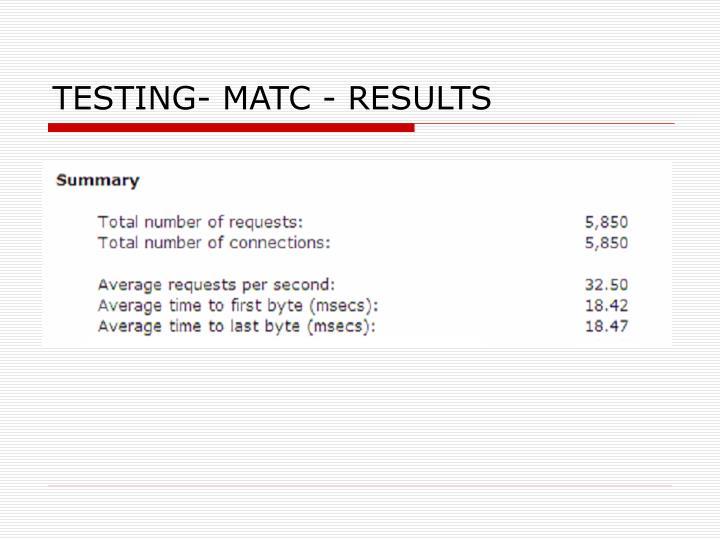 TESTING- MATC - RESULTS