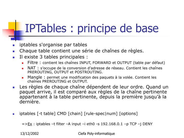 IPTables : principe de base