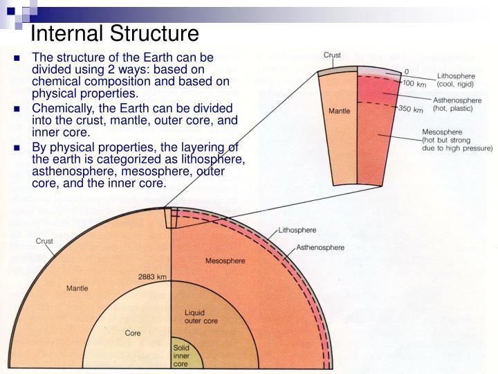 Internal Structure