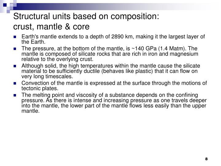 Structural units based on composition: