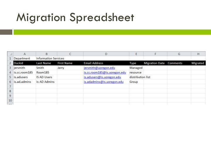 Migration Spreadsheet