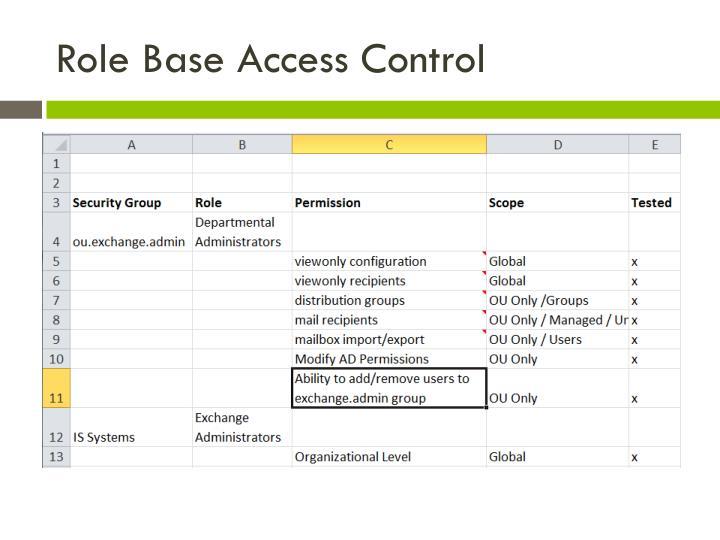Role Base Access Control