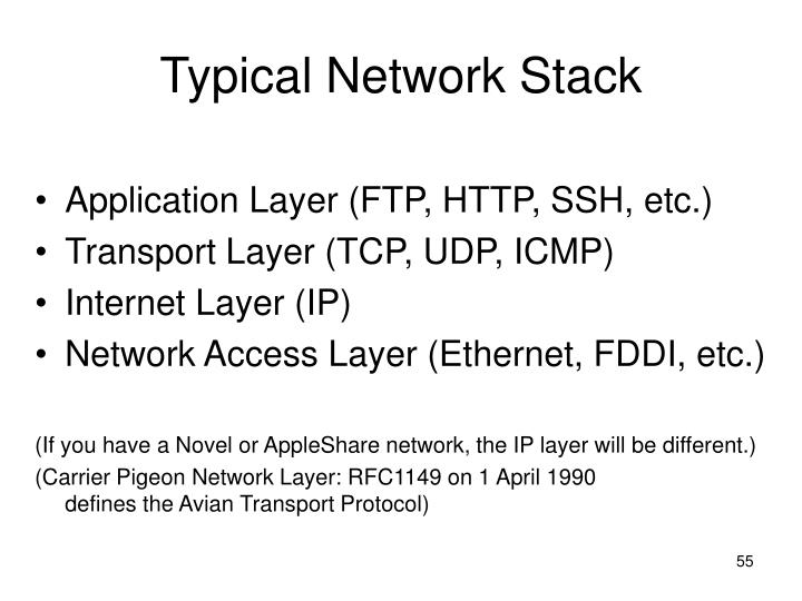Typical Network Stack