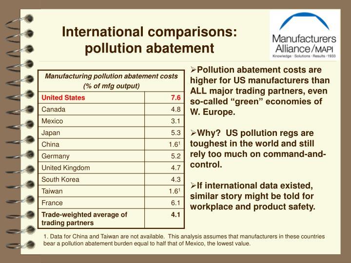 International comparisons: pollution abatement