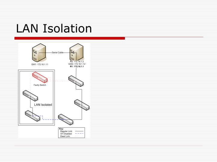 LAN Isolation