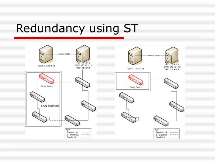 Redundancy using ST