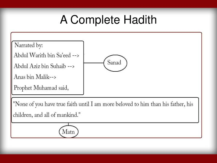 A Complete Hadith