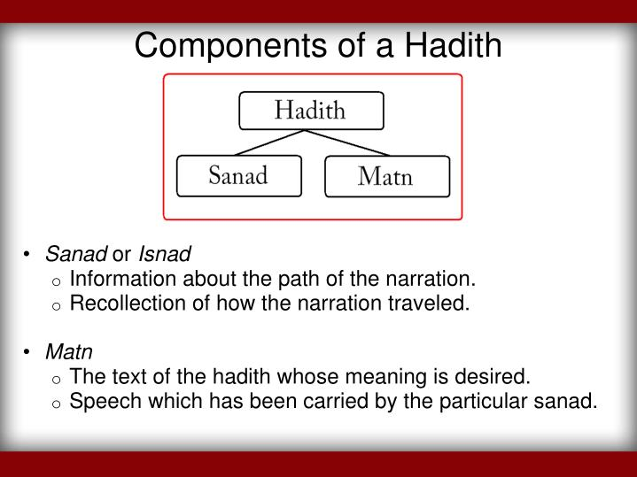 Components of a Hadith