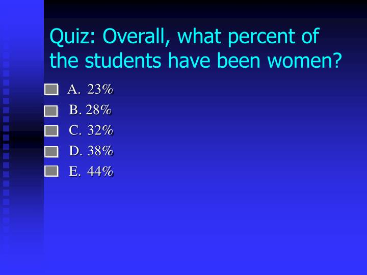 Quiz: Overall, what percent of the students have been women?