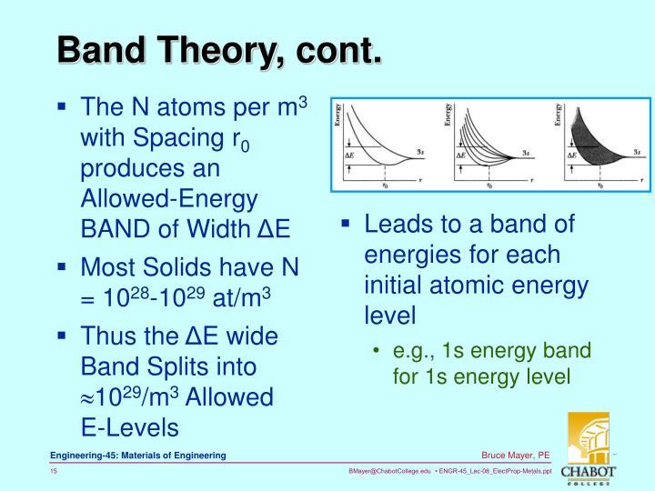 The N atoms per m