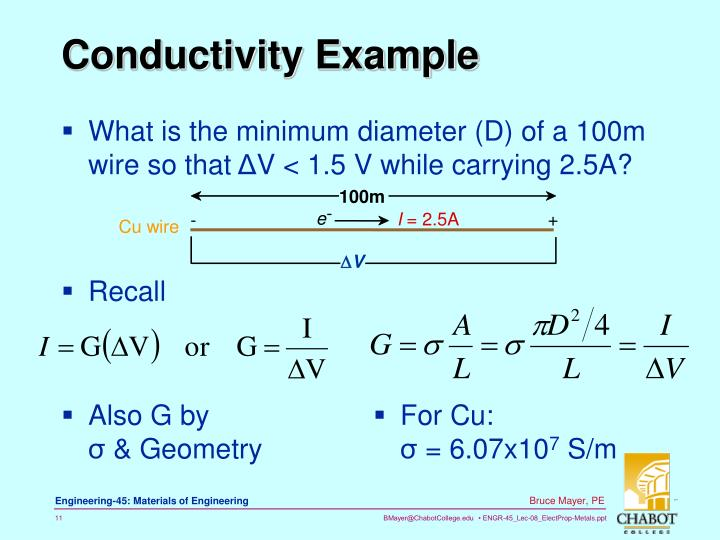 Conductivity Example