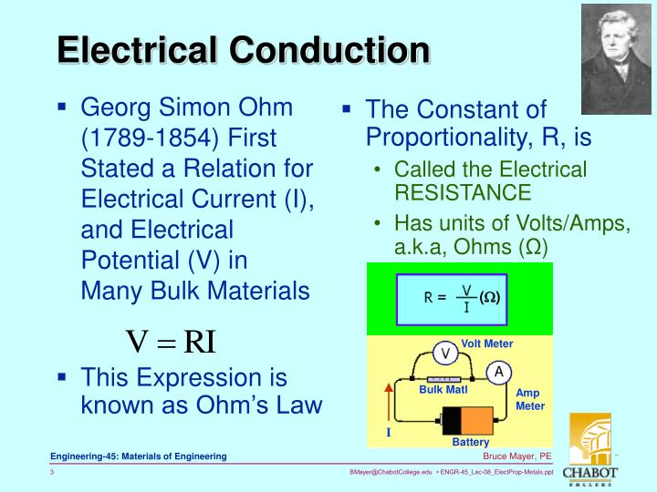 Georg Simon Ohm (1789-1854) First Stated a Relation for Electrical Current (I), and Electrical Potential (V) in Many Bulk Materials