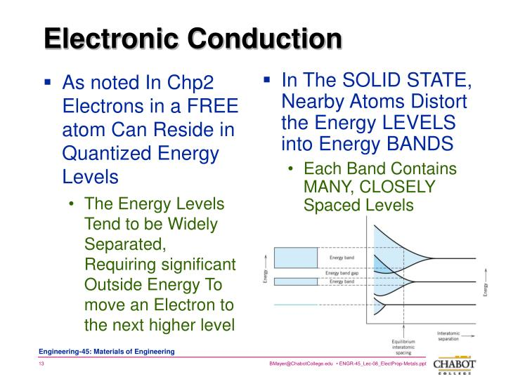 As noted In Chp2 Electrons in a FREE atom Can Reside in Quantized Energy Levels
