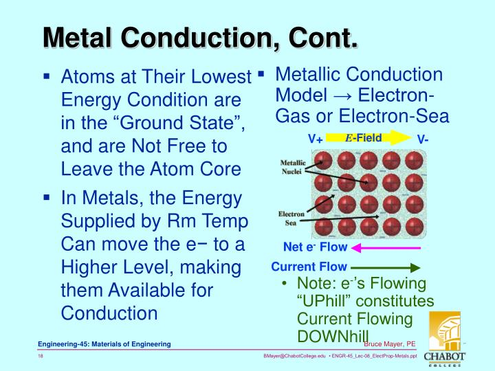 """Atoms at Their Lowest Energy Condition are in the """"Ground State"""", and are Not Free to Leave the Atom Core"""
