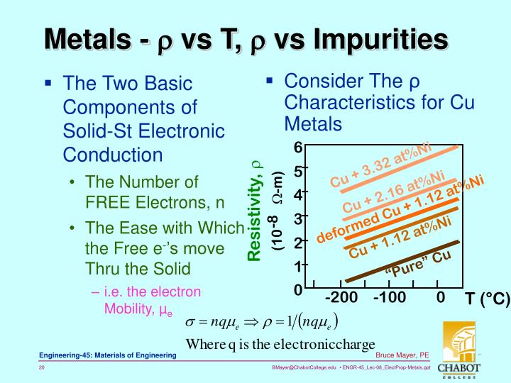 The Two Basic Components of Solid-St Electronic Conduction