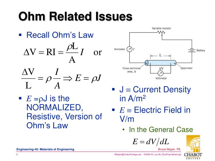 Recall Ohm's Law