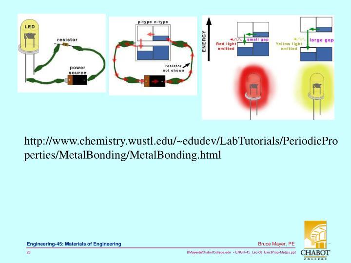 http://www.chemistry.wustl.edu/~edudev/LabTutorials/PeriodicProperties/MetalBonding/MetalBonding.html