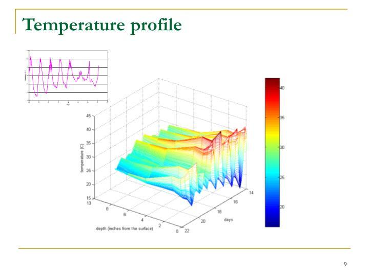 Temperature profile