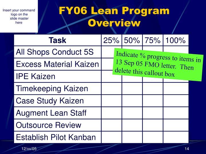 FY06 Lean Program Overview